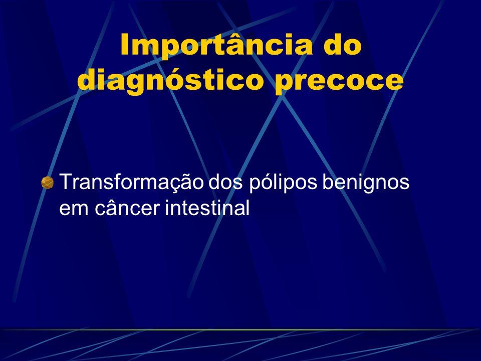 Importância do diagnóstico precoce