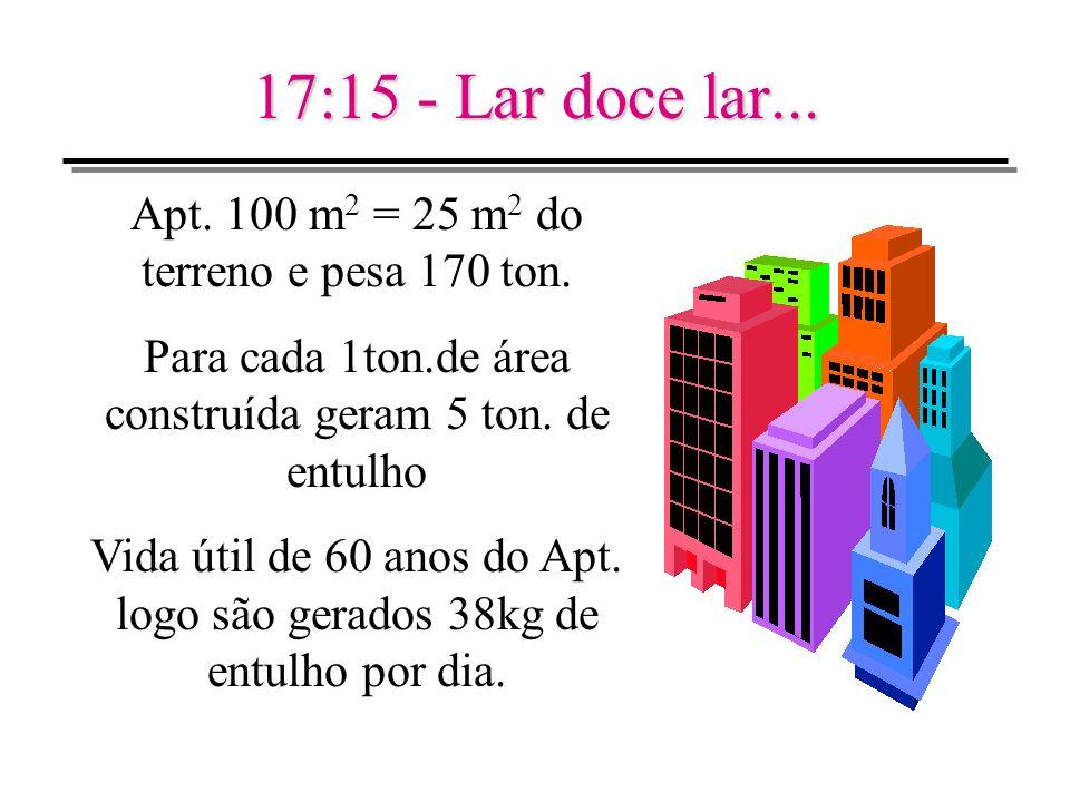 17:15 - Lar doce lar... Apt. 100 m2 = 25 m2 do terreno e pesa 170 ton.