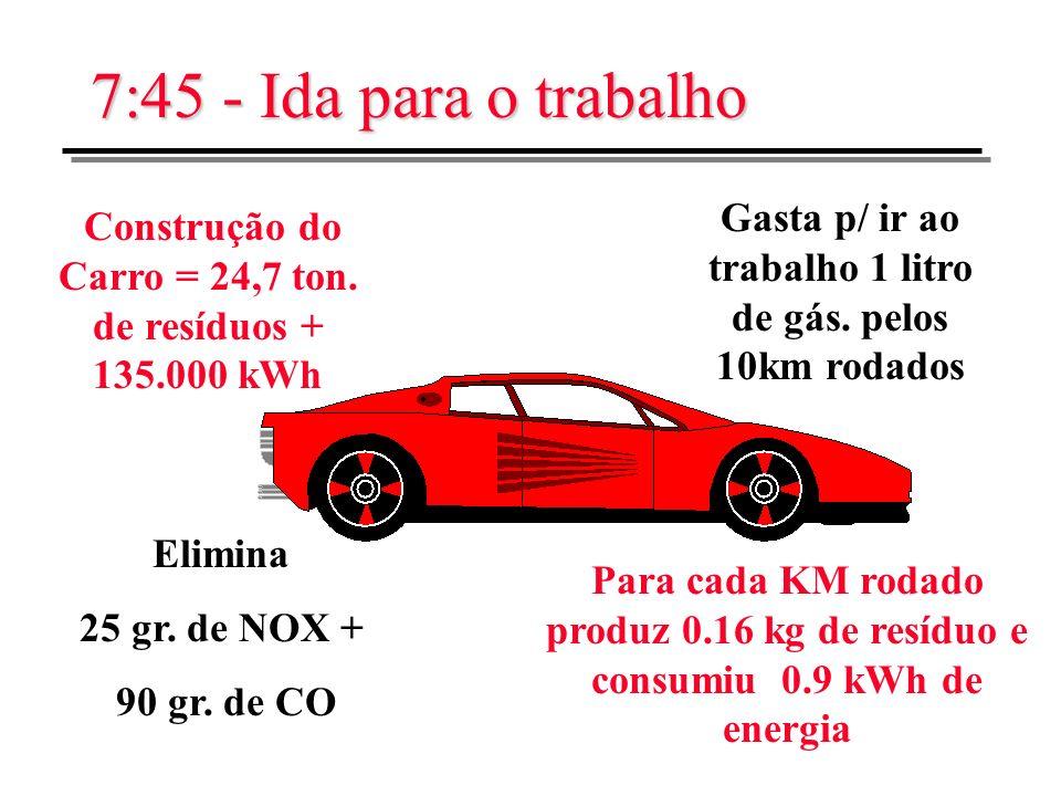 7:45 - Ida para o trabalhoGasta p/ ir ao trabalho 1 litro de gás. pelos 10km rodados. Construção do Carro = 24,7 ton. de resíduos + 135.000 kWh.