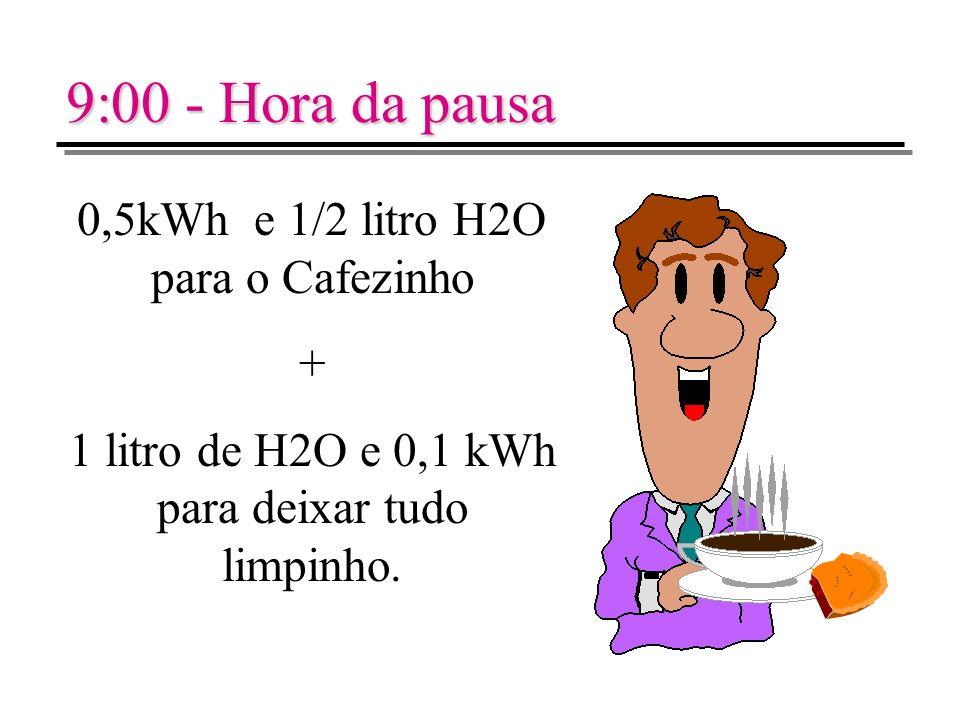 9:00 - Hora da pausa 0,5kWh e 1/2 litro H2O para o Cafezinho +