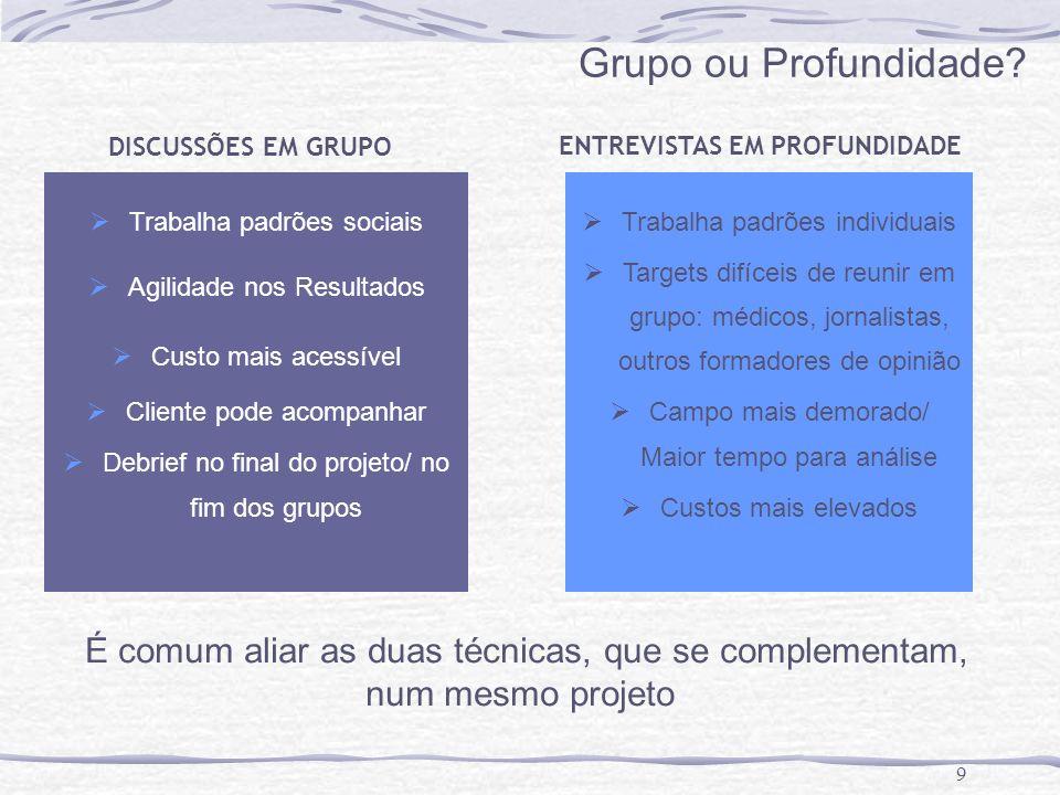 Grupo ou Profundidade DISCUSSÕES EM GRUPO. ENTREVISTAS EM PROFUNDIDADE. Trabalha padrões sociais.