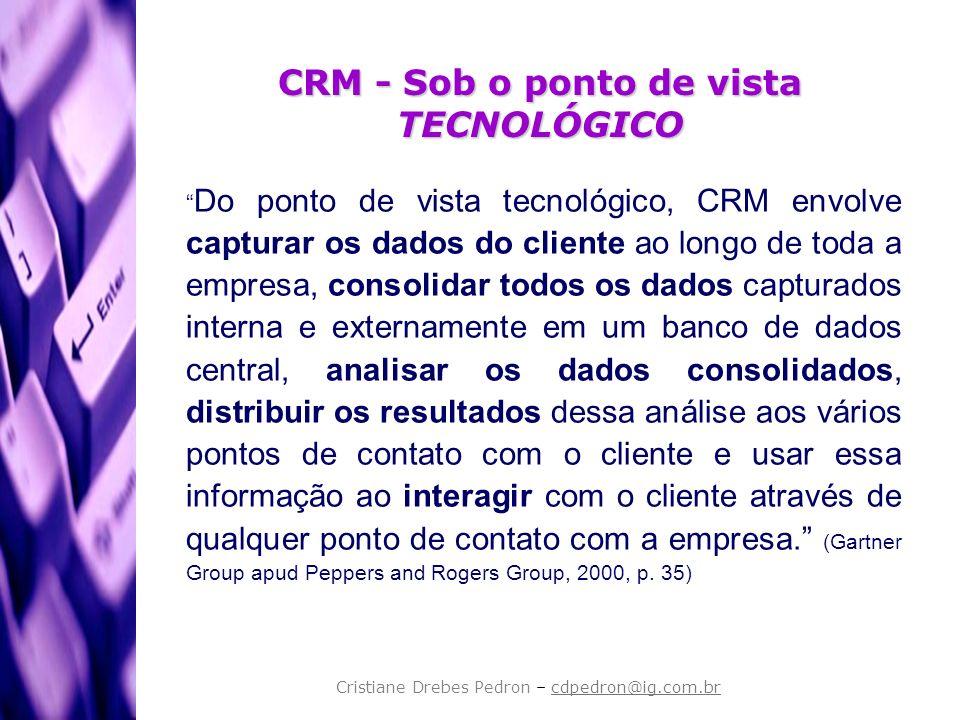 CRM - Sob o ponto de vista TECNOLÓGICO