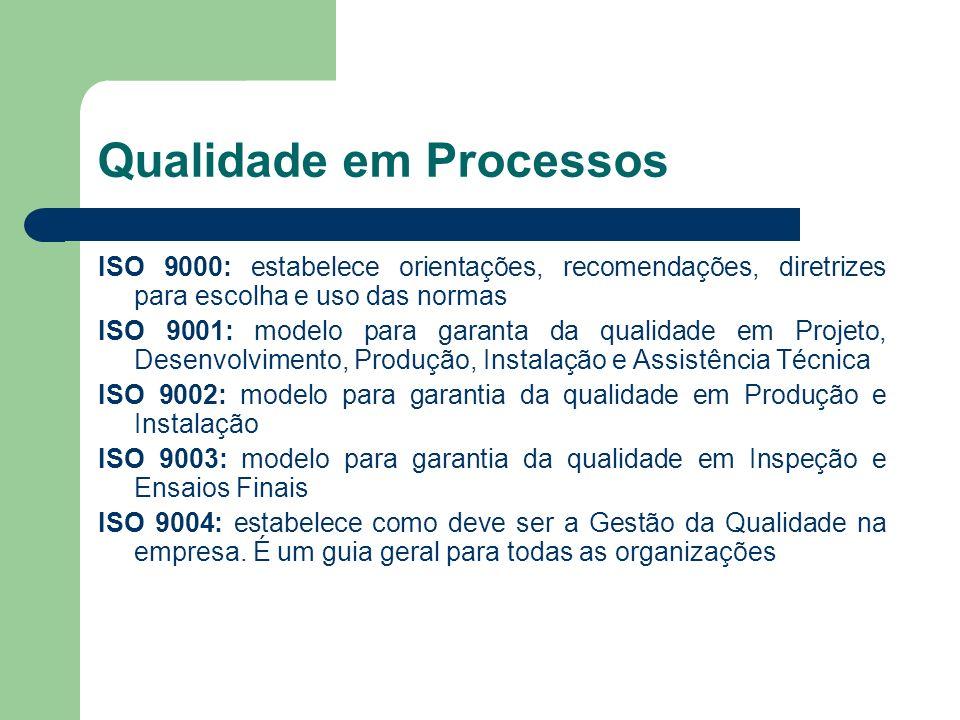 Qualidade em Processos