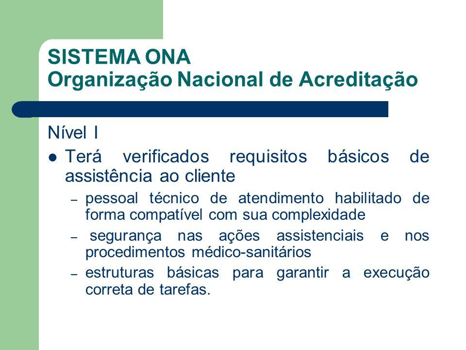 SISTEMA ONA Organização Nacional de Acreditação