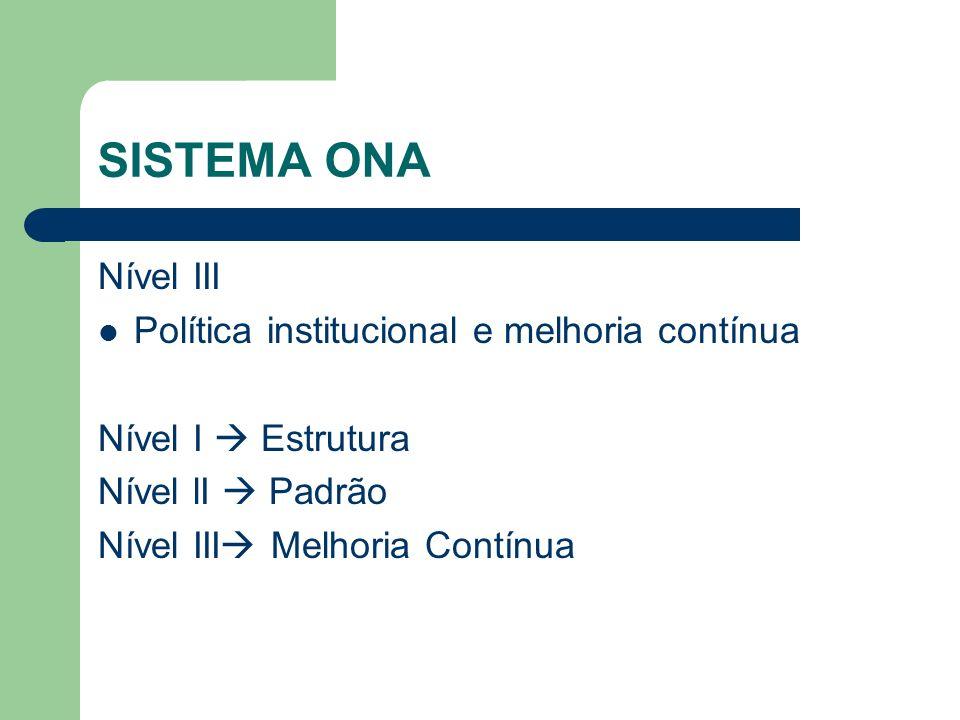 SISTEMA ONA Nível III Política institucional e melhoria contínua