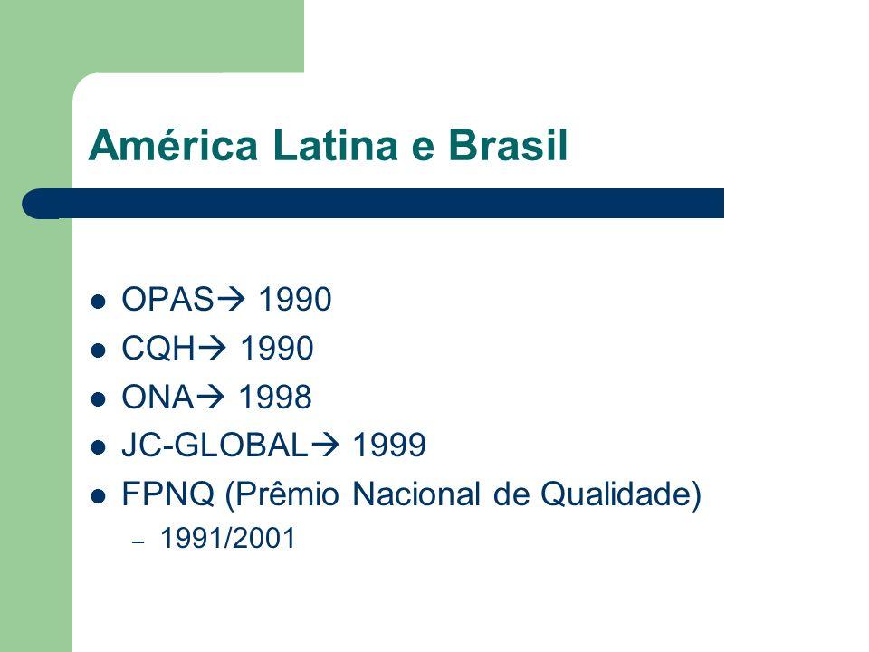 América Latina e Brasil