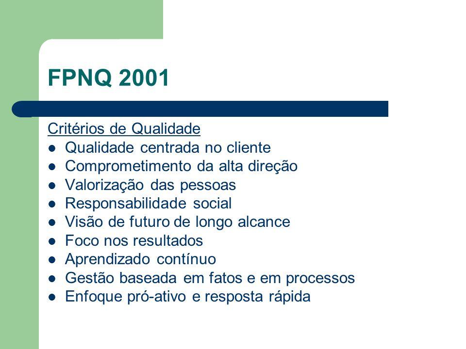 FPNQ 2001 Critérios de Qualidade Qualidade centrada no cliente