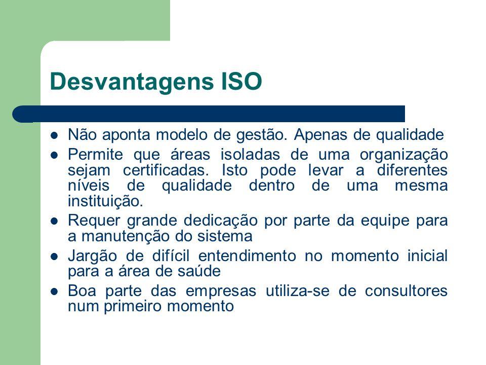 Desvantagens ISO Não aponta modelo de gestão. Apenas de qualidade