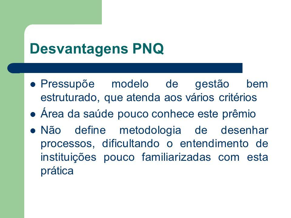 Desvantagens PNQ Pressupõe modelo de gestão bem estruturado, que atenda aos vários critérios. Área da saúde pouco conhece este prêmio.
