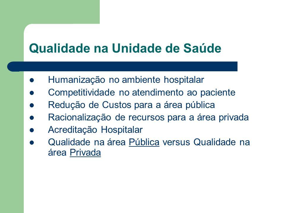 Qualidade na Unidade de Saúde