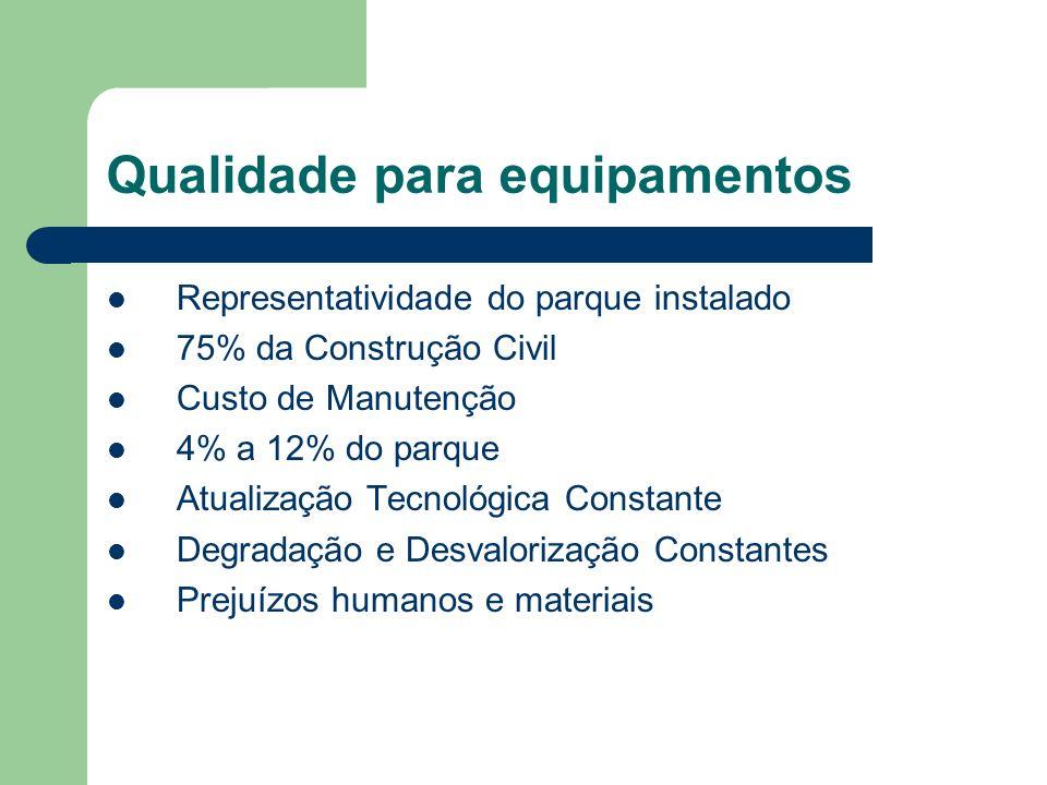 Qualidade para equipamentos