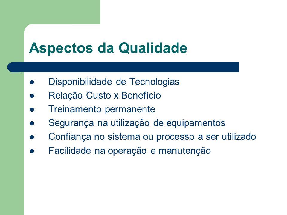 Aspectos da Qualidade Disponibilidade de Tecnologias