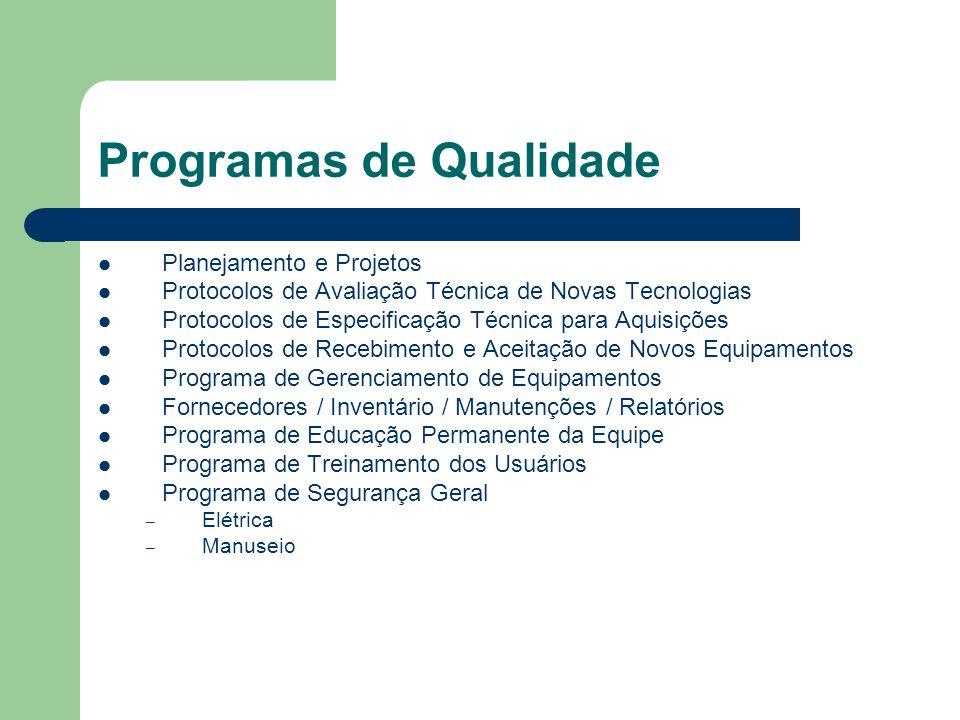 Programas de Qualidade