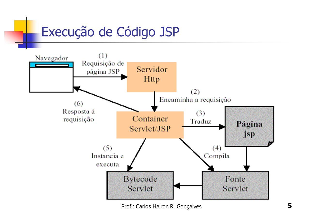 Prof.: Carlos Hairon R. Gonçalves