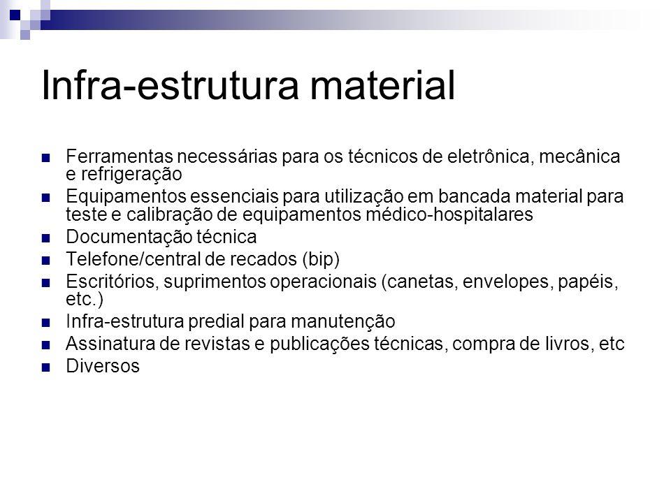 Infra-estrutura material