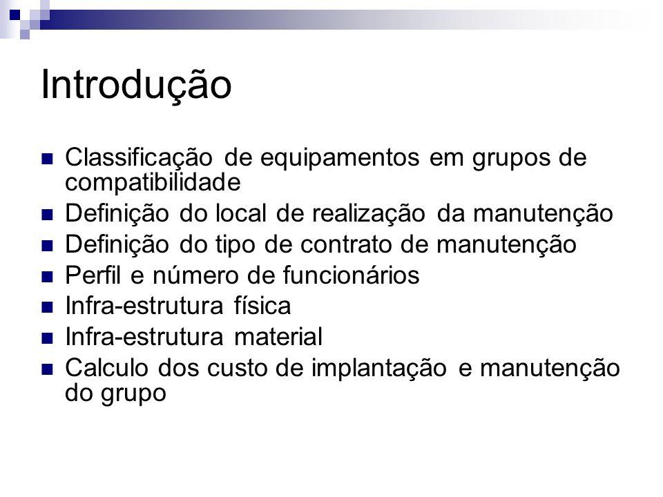 Introdução Classificação de equipamentos em grupos de compatibilidade