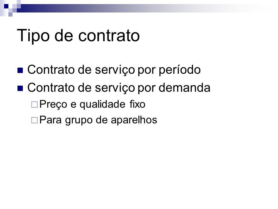 Tipo de contrato Contrato de serviço por período