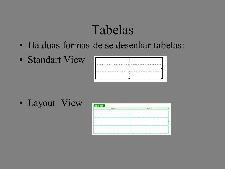 Tabelas Há duas formas de se desenhar tabelas: Standart View