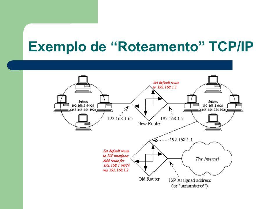 Exemplo de Roteamento TCP/IP