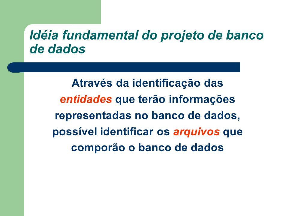 Idéia fundamental do projeto de banco de dados