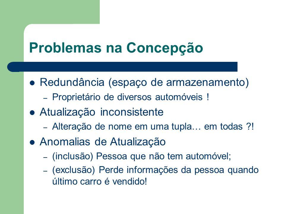 Problemas na Concepção