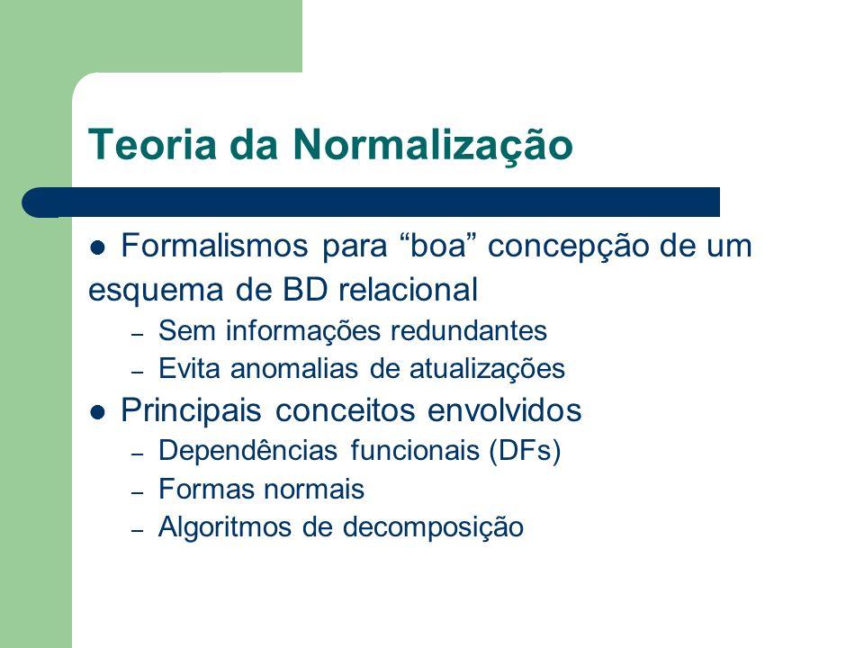 Teoria da Normalização