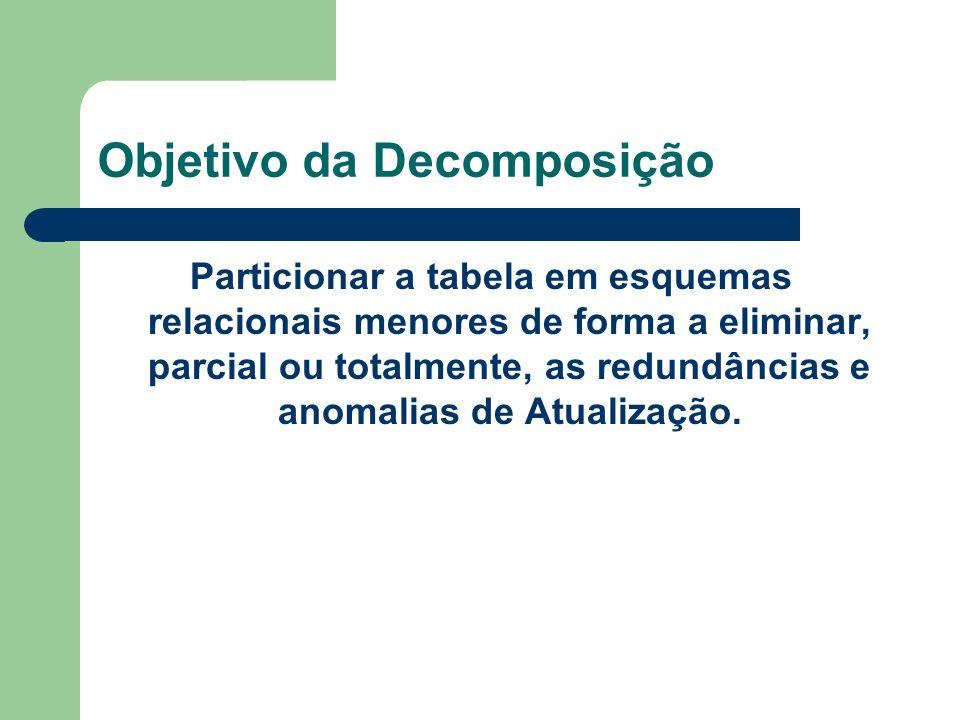 Objetivo da Decomposição