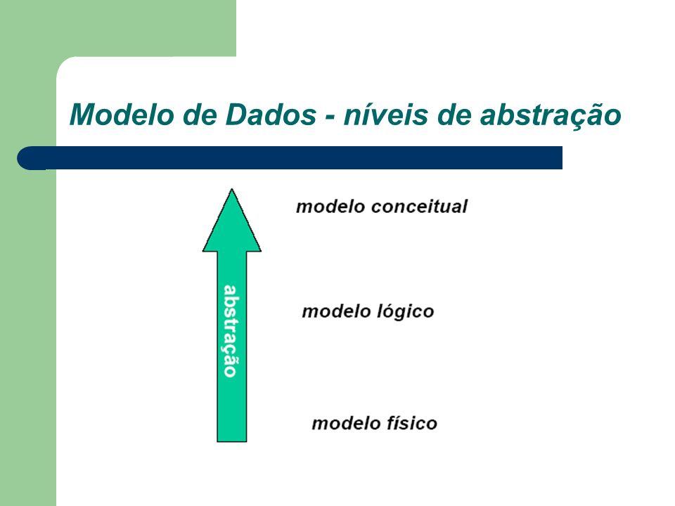 Modelo de Dados - níveis de abstração