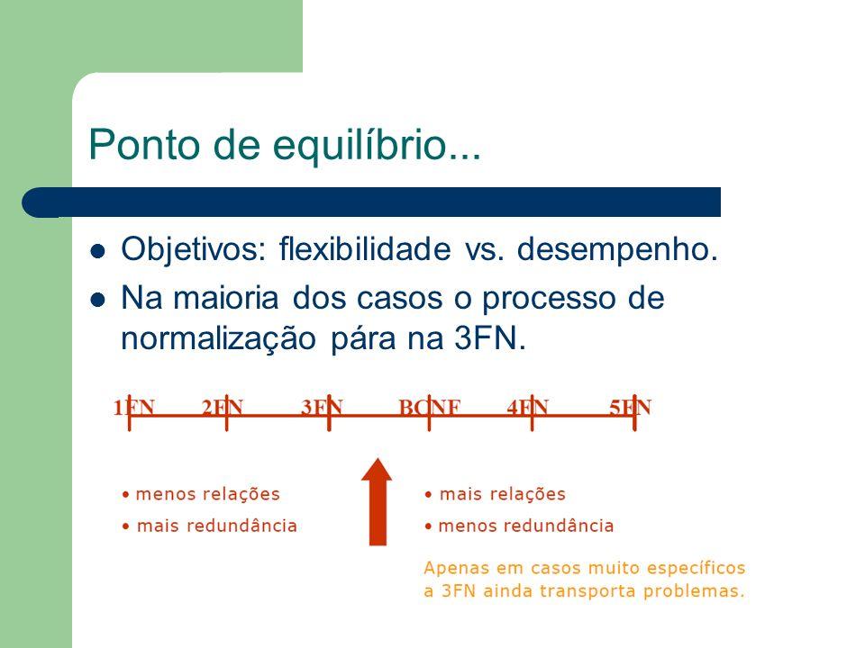 Ponto de equilíbrio... Objetivos: flexibilidade vs. desempenho.