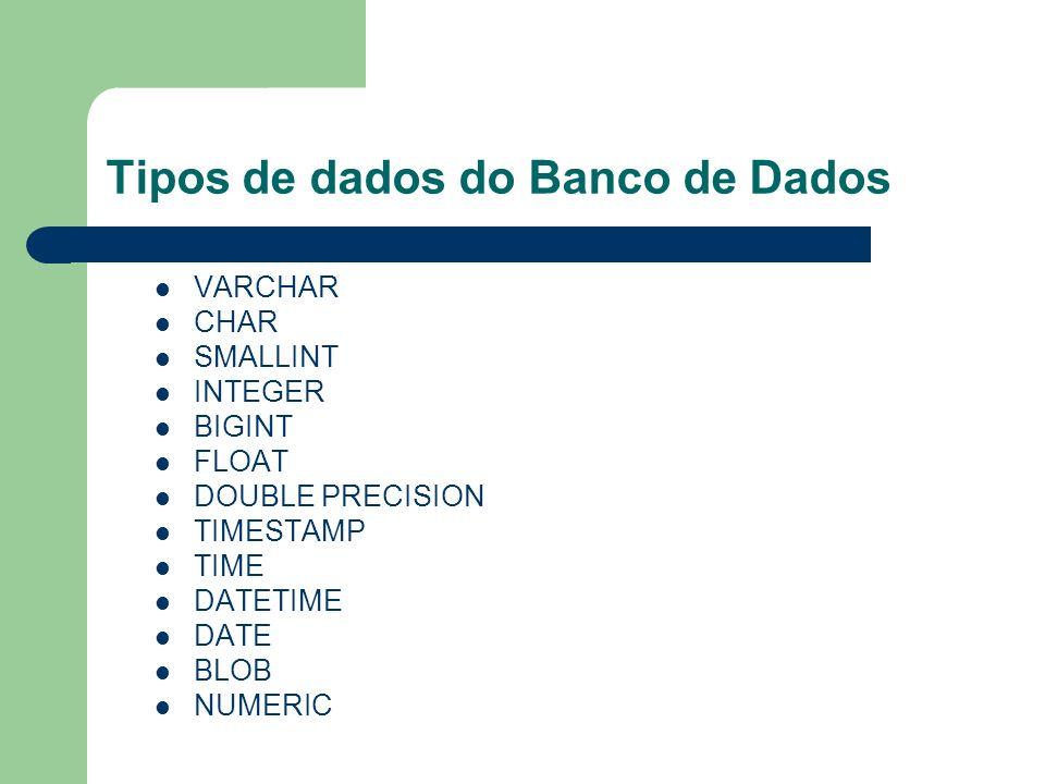Tipos de dados do Banco de Dados