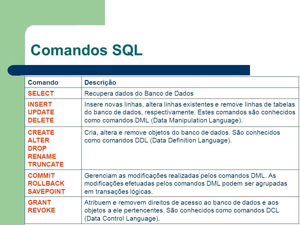 Comandos SQL Comando Descrição SELECT Recupera dados do Banco de Dados