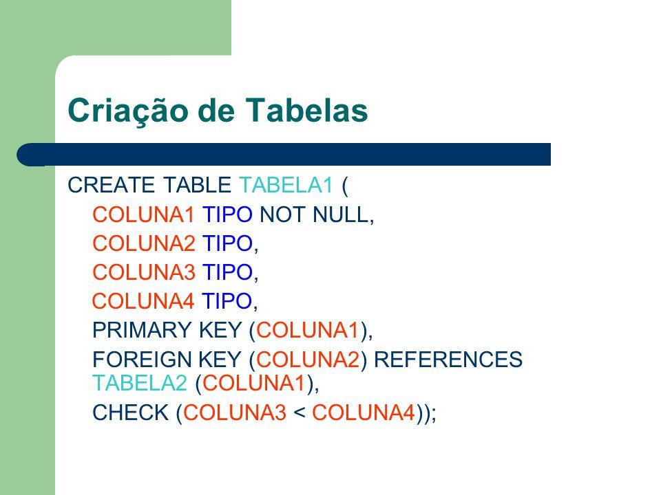 Criação de Tabelas CREATE TABLE TABELA1 ( COLUNA1 TIPO NOT NULL,
