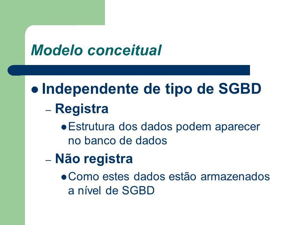 Independente de tipo de SGBD