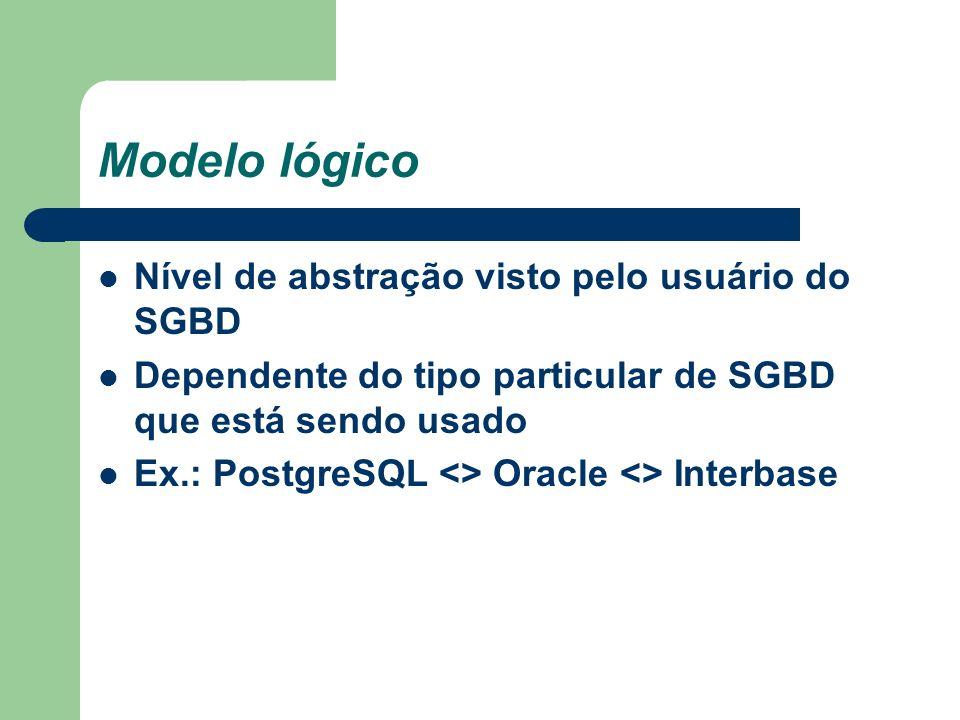 Modelo lógico Nível de abstração visto pelo usuário do SGBD