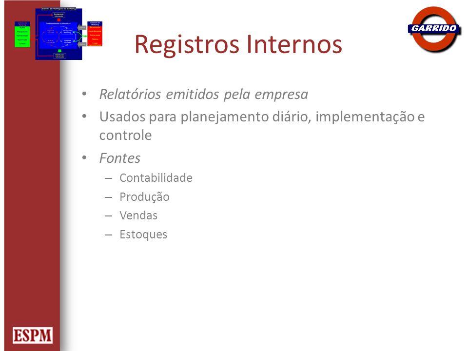 Registros Internos Relatórios emitidos pela empresa