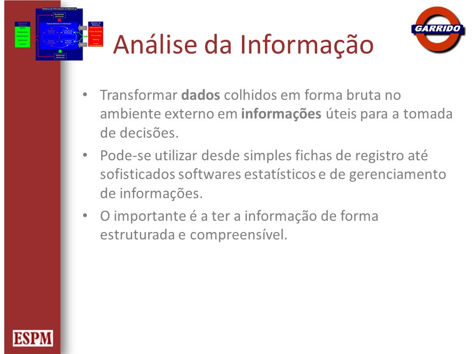 Análise da InformaçãoTransformar dados colhidos em forma bruta no ambiente externo em informações úteis para a tomada de decisões.