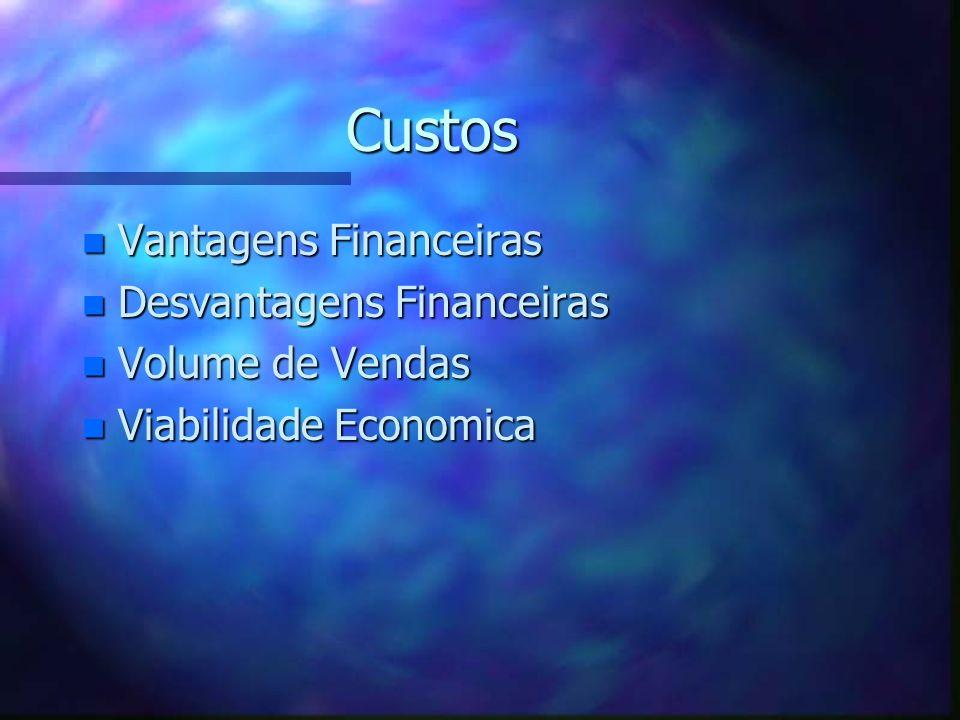 Custos Vantagens Financeiras Desvantagens Financeiras Volume de Vendas