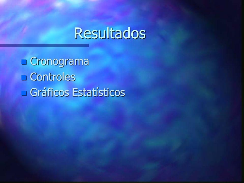 Resultados Cronograma Controles Gráficos Estatísticos