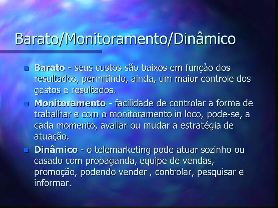 Barato/Monitoramento/Dinâmico