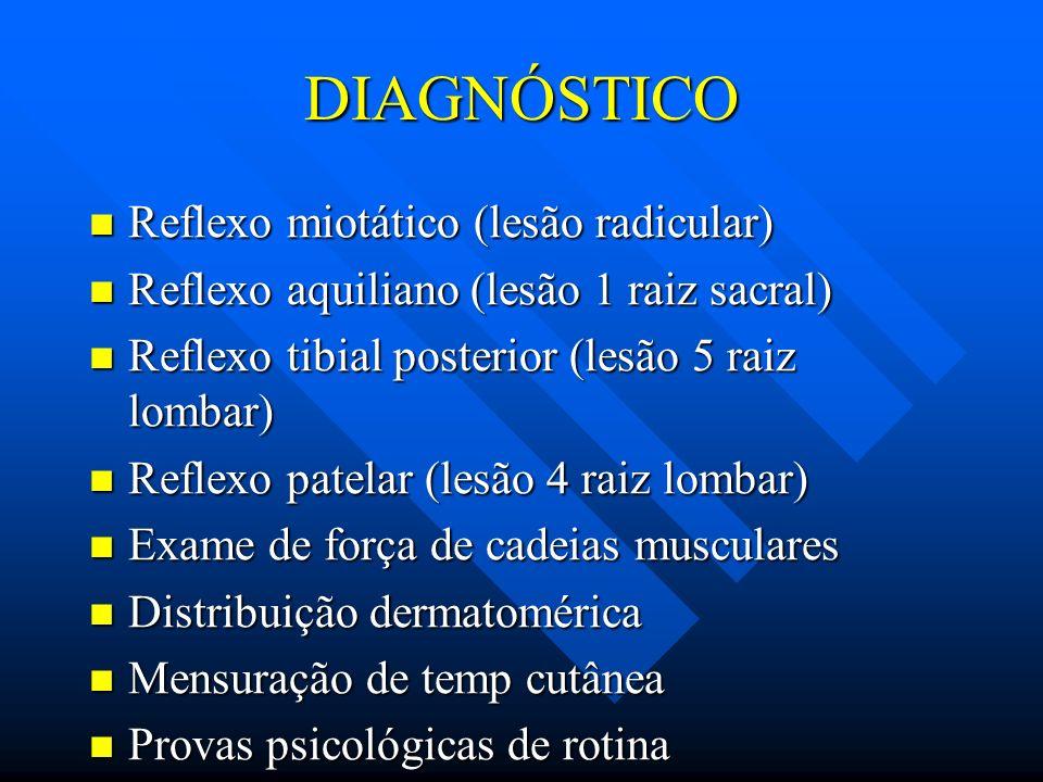 DIAGNÓSTICO Reflexo miotático (lesão radicular)