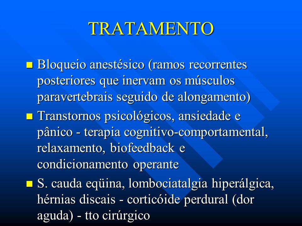 TRATAMENTO Bloqueio anestésico (ramos recorrentes posteriores que inervam os músculos paravertebrais seguido de alongamento)