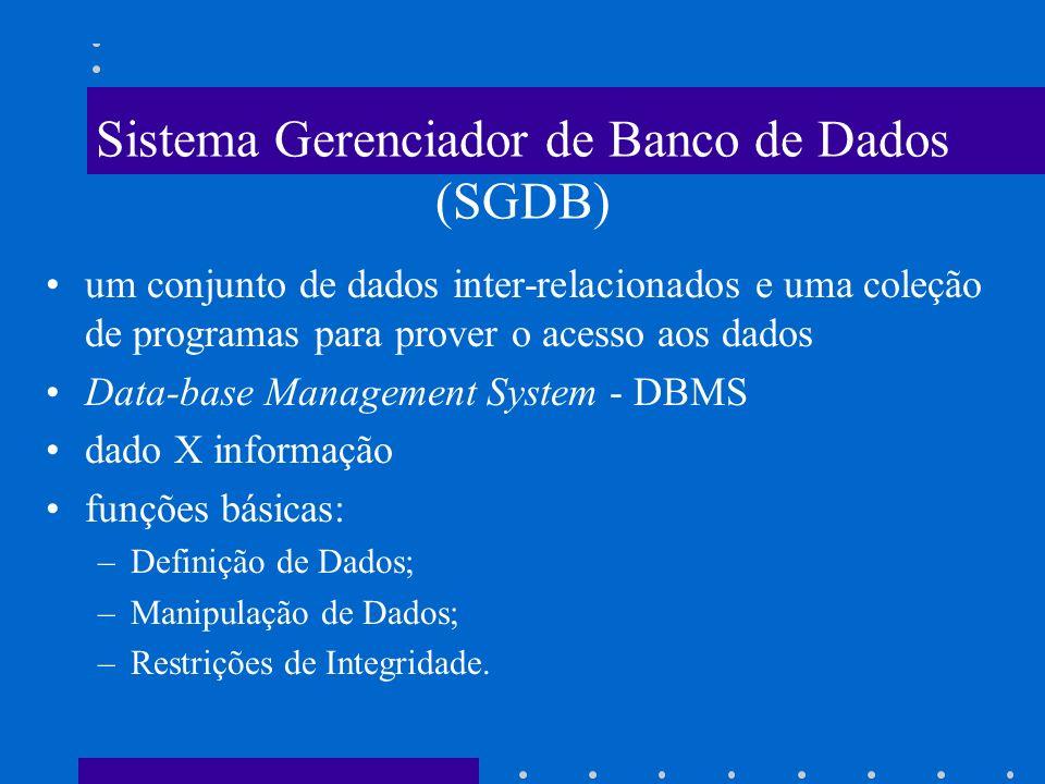 Sistema Gerenciador de Banco de Dados (SGDB)