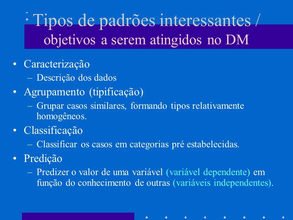 Tipos de padrões interessantes / objetivos a serem atingidos no DM