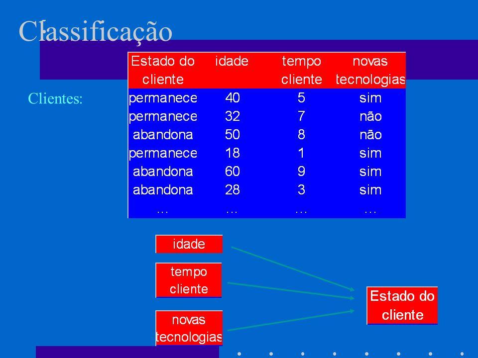 Classificação Clientes: