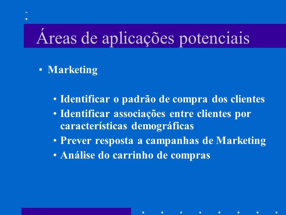 Áreas de aplicações potenciais