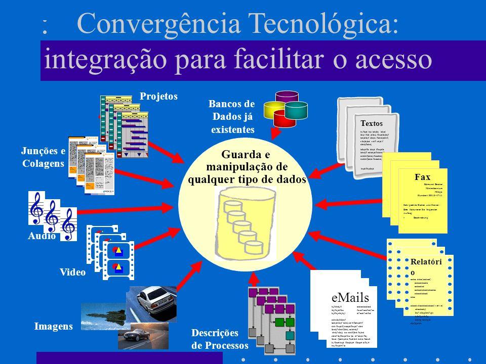 Convergência Tecnológica: integração para facilitar o acesso