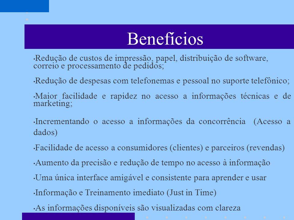 Benefícios Redução de custos de impressão, papel, distribuição de software, correio e processamento de pedidos;