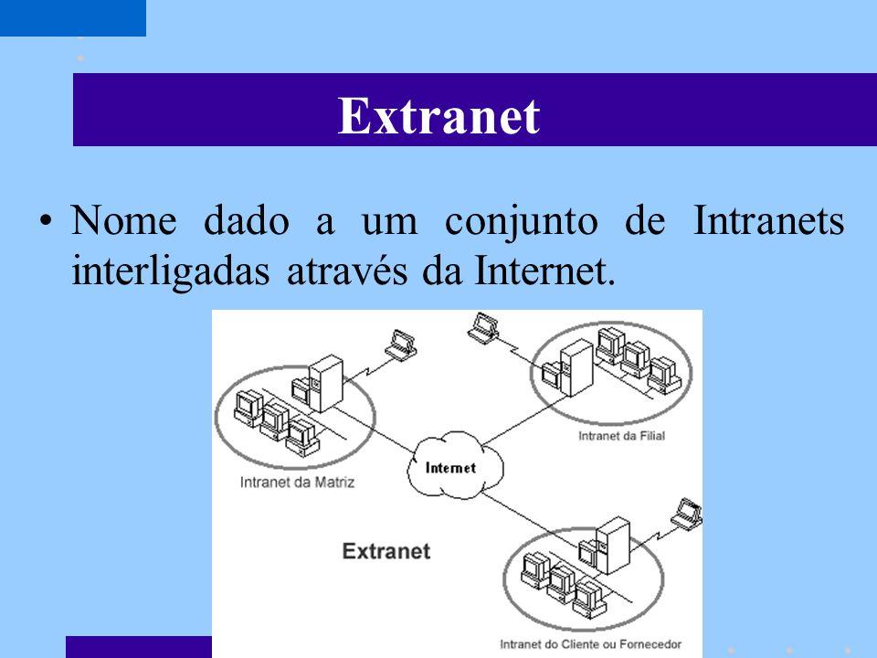 Extranet Nome dado a um conjunto de Intranets interligadas através da Internet.