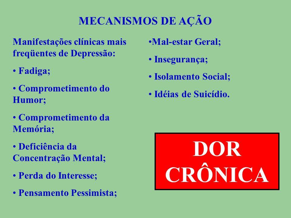 DOR CRÔNICA MECANISMOS DE AÇÃO