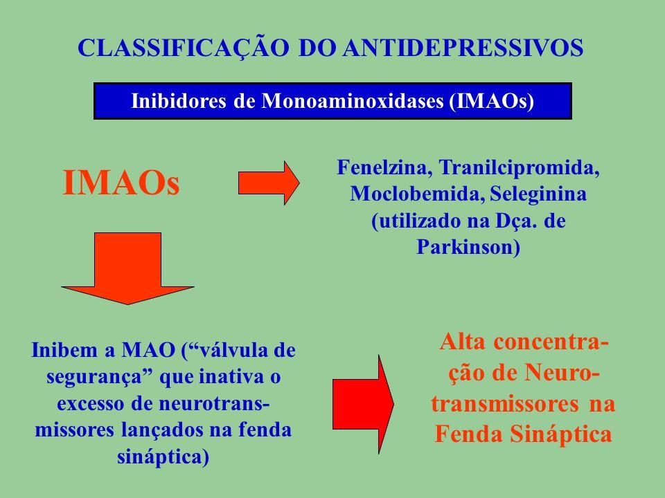 IMAOs CLASSIFICAÇÃO DO ANTIDEPRESSIVOS
